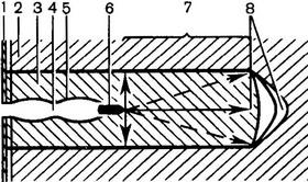the formation of the wound channel