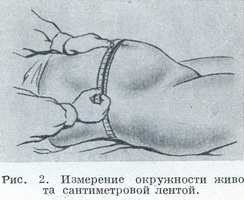Measurement of the circumference of the abdomen measuring tape