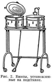 the drums on the stand
