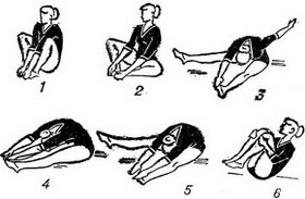 exercises for incontinence in pictures