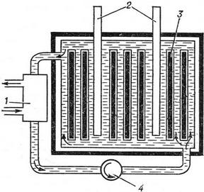 the scheme of a nuclear reactor
