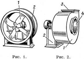 axial fans and centrifugal