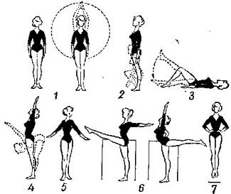 complex of exercises for women