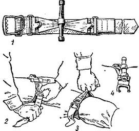the imposition of a cloth-harness-twist